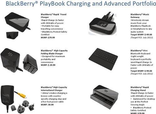аксессуары blackberry