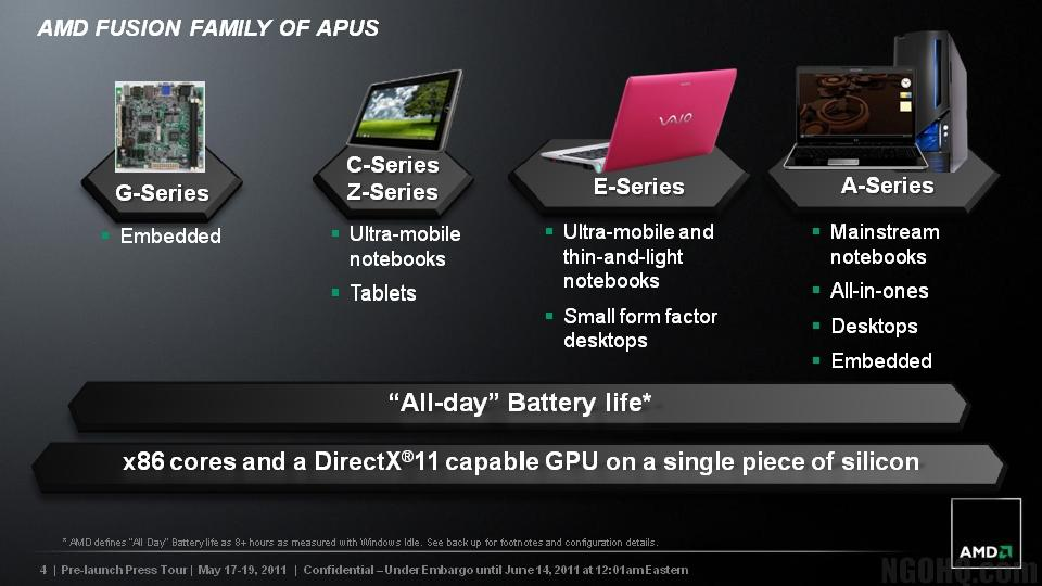 AMD Fusion Strategy Slide