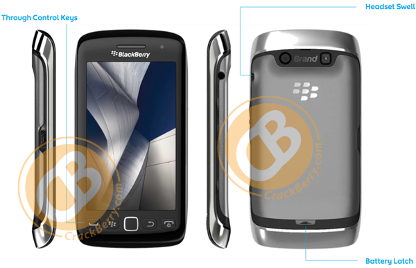 BlackBerry Monza