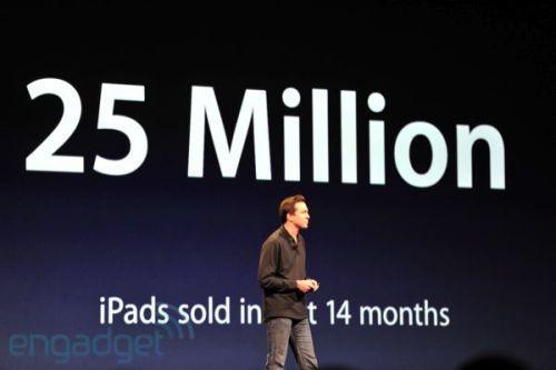 25 миллионов планшетов iPad