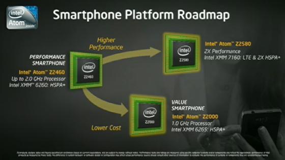 intel atom smartphones