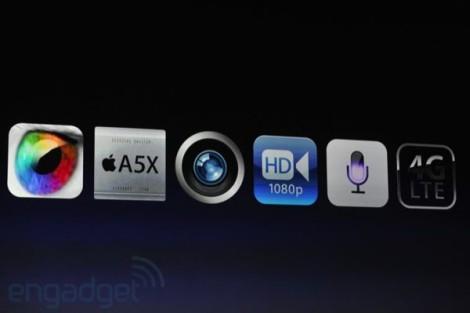 Фичи нового iPad