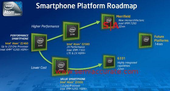 intel-smartphone-roadmap