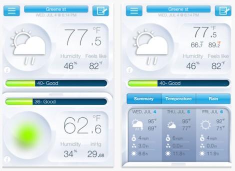 Netatmo iOS Urban Weather Station