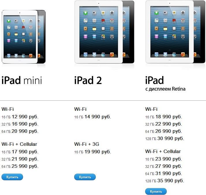 Цены на iPad в России