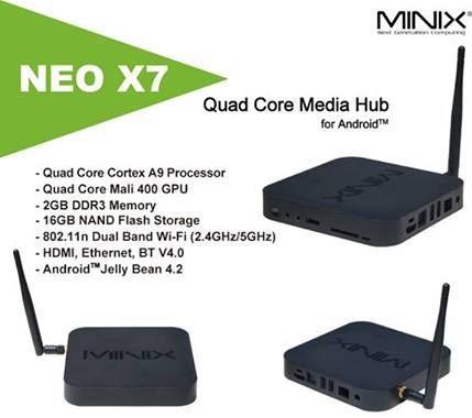 minix-x7