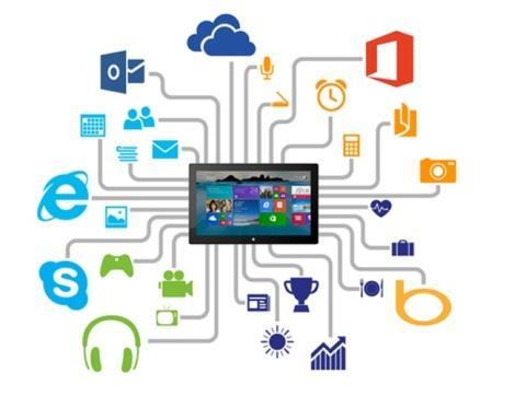 Windows 8, skype и другие предустановленные приложения
