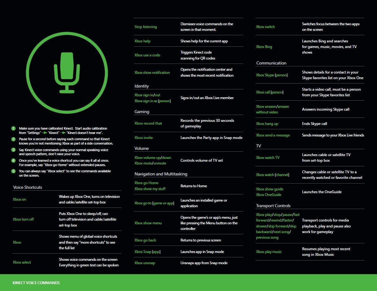 Kinect голосовые команды