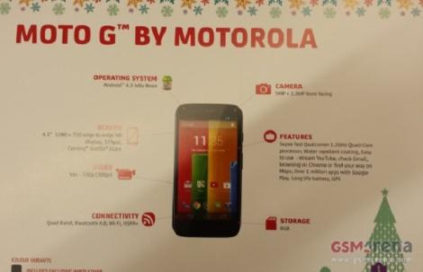 Moto G Specifications