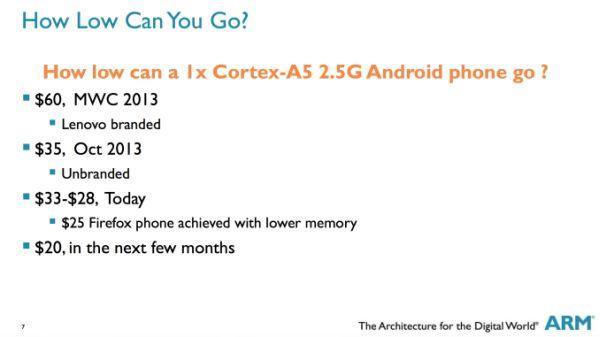 arm 20 phone
