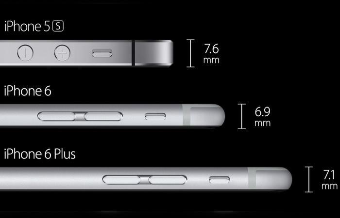 Толщина корпуса iPhone 6 и 6 Plus