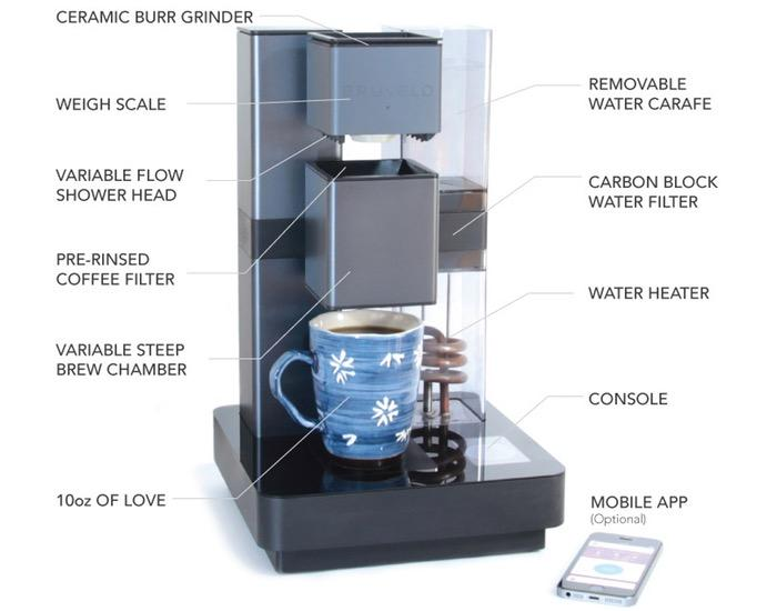 Wireless-Coffee-Machine