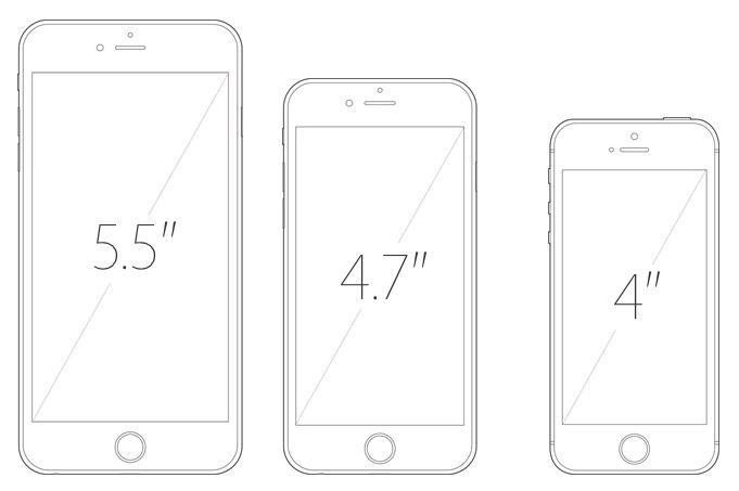 Размеры дисплеев iPhone