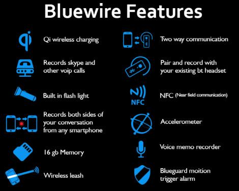 20150120182238-bluewire-icon_v3