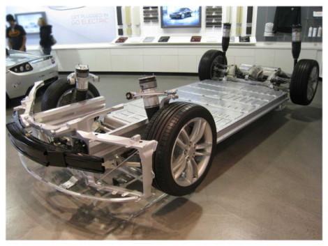 Аккумулятор в Model S