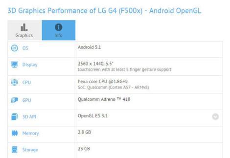 GFX Bench LG G4