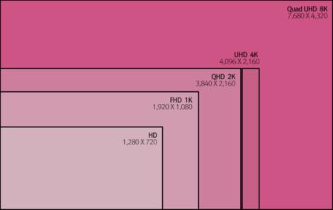 iMac с 8K-дисплеем