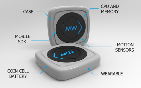 MetaWear Coin