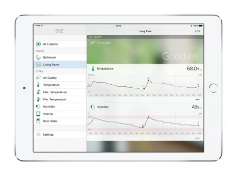 Eve-App-iPad-750x557