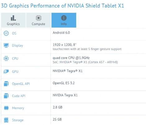 Nvidia-Shield-Tablet-X1-Tablet-Benchmarks