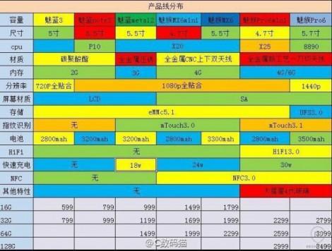 Meizu-2016-roadmap_2-660x500
