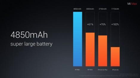 Xiaomi Max 5
