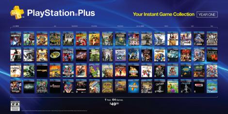 PlayStation Plus 2