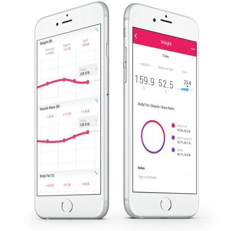 Withings Body Cardio 6