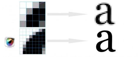 Retina Display 2