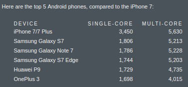 iPhone-7-devices-vs-Android-benchmarks_1