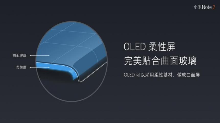 mi-note-2-display-oled