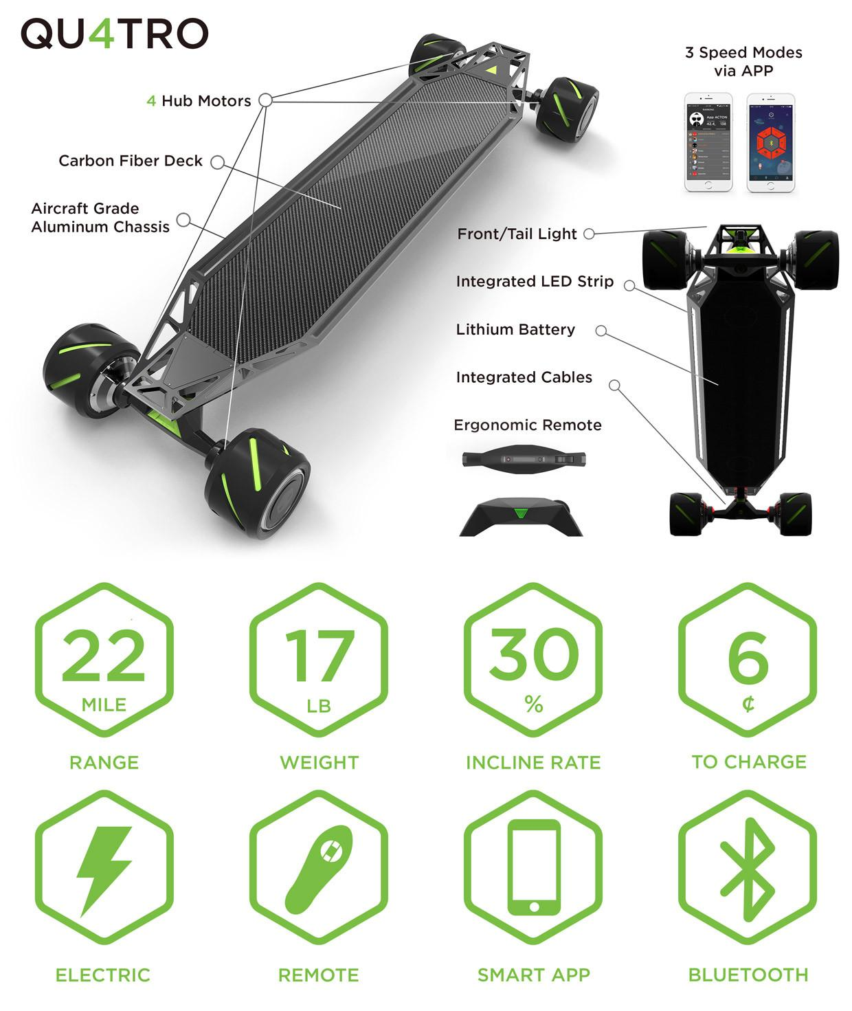 acton-blink-electric-skateboard-1