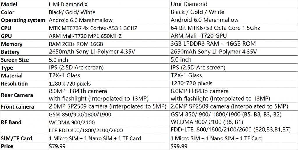umi-diamond-x-release-2-1024x517