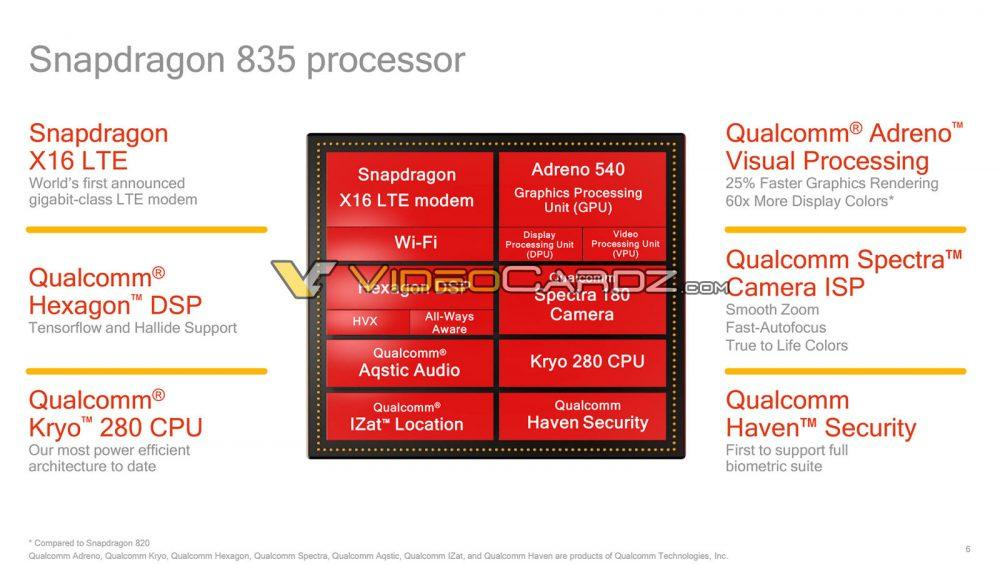 qualcomm-snapdragon-835-1-1000x564