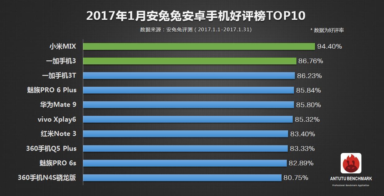 antut-top10