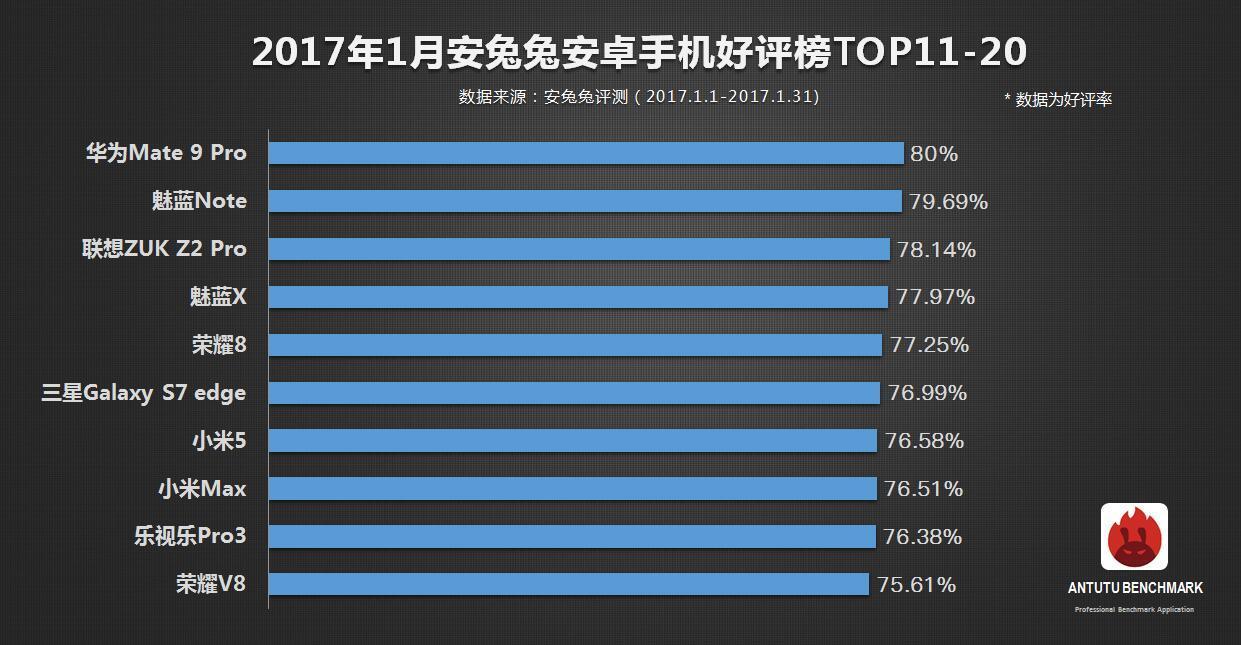 antut-top20