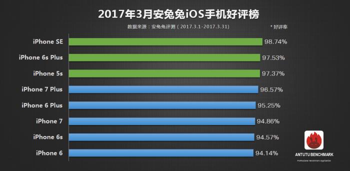 antutu-top-10-2