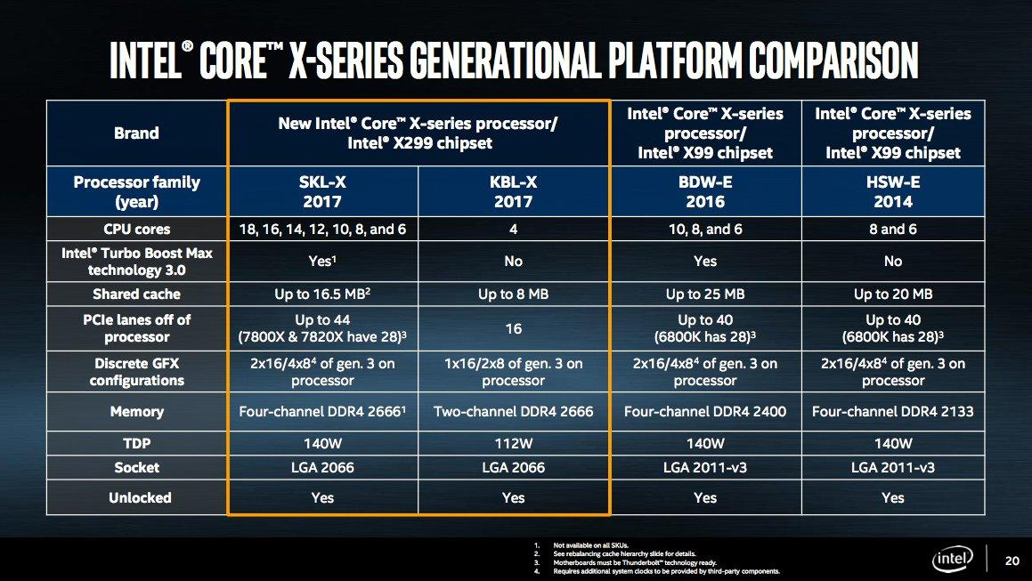intelxseriesplatformcomparison