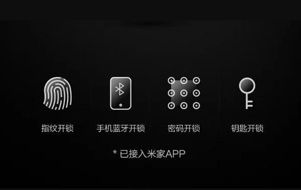 xiaomi-door-lock-2