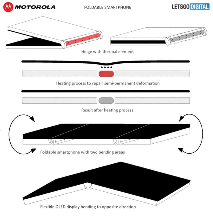 motorola-foldable-smartphone-1