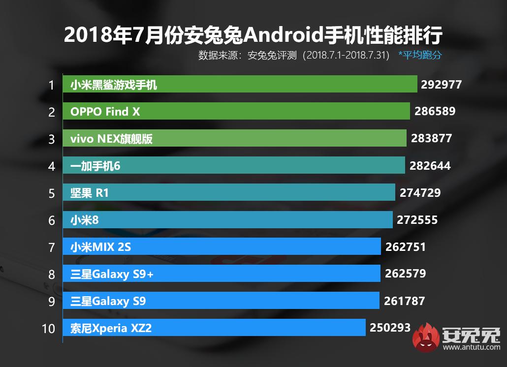 antutu-2018-android